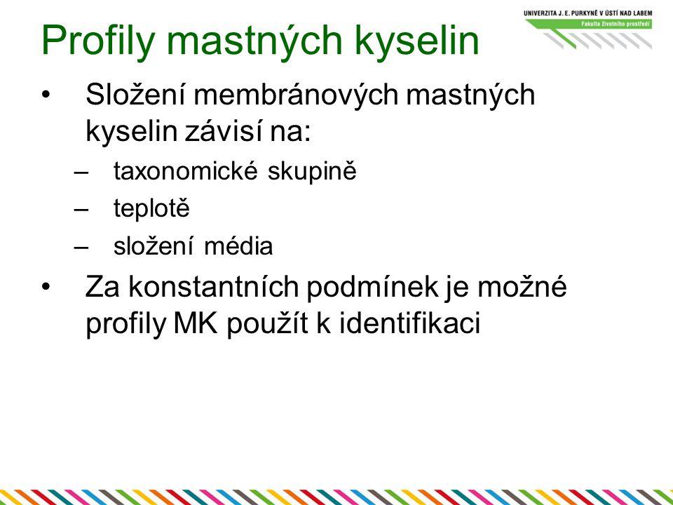 Profily mastných kyselin Složení membránových mastných kyselin závisí na: –taxonomické skupině –teplotě –složení média Za konstantních podmínek je možné profily MK použít k identifikaci