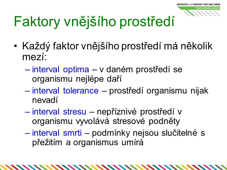 """Souhrn efektů EfektEfektorIndukceReprese PasteurůvKyslíkDýcháníFermentace CrabtreeGlukózaFermentaceDýchání KyslíkovýKyslík Aerobní metabolismus Anaerobní metabolismus GlukózovýGlukóza Využití """"horších substrátů Fyziologické procesy Katabolická represe Snadněji využitelné substráty Využití """"horších substrátů"""