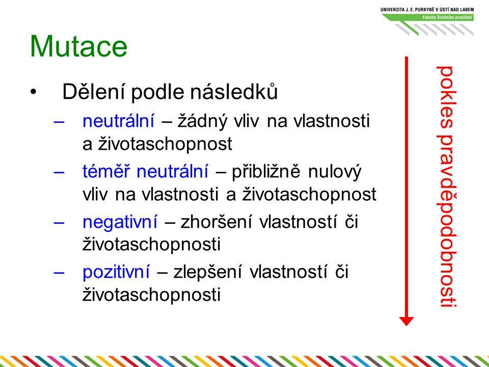 Mutace Dělení podle následků –neutrální – žádný vliv na vlastnosti a životaschopnost –téměř neutrální – přibližně nulový vliv na vlastnosti a životasc