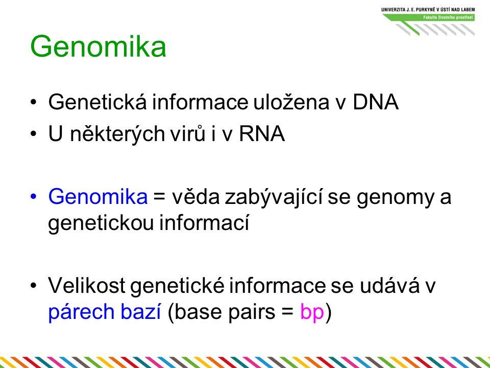Genomika Genetická informace uložena v DNA U některých virů i v RNA Genomika = věda zabývající se genomy a genetickou informací Velikost genetické inf