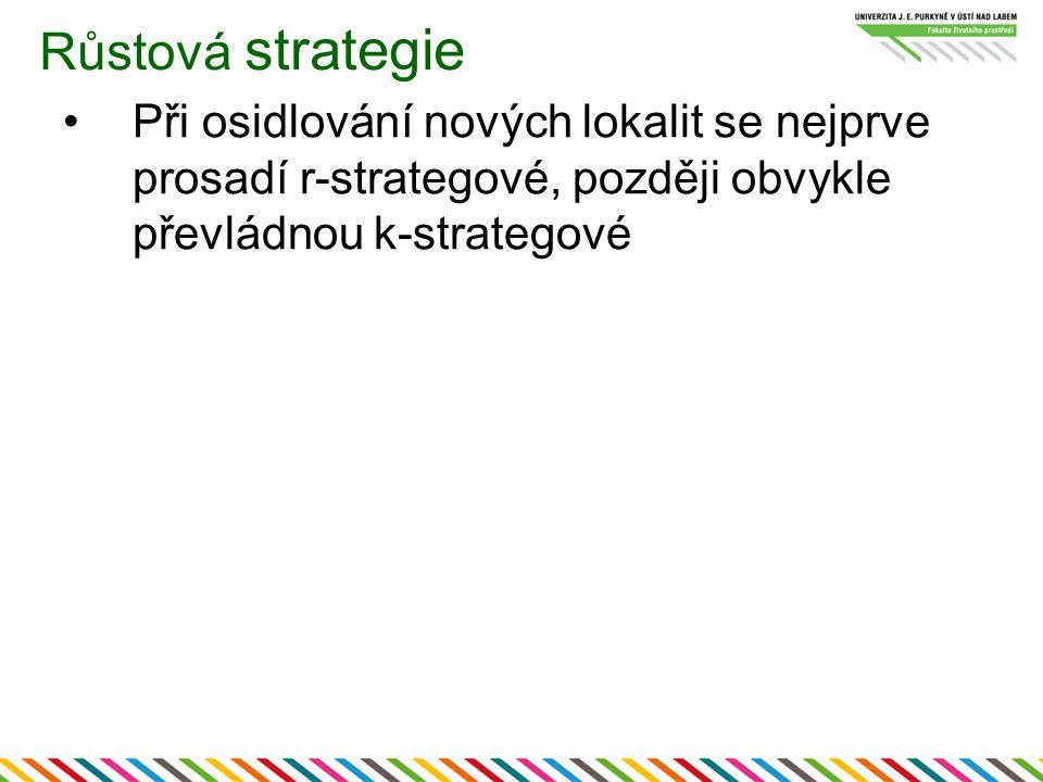 Růstová strategie Při osidlování nových lokalit se nejprve prosadí r-strategové, později obvykle převládnou k-strategové