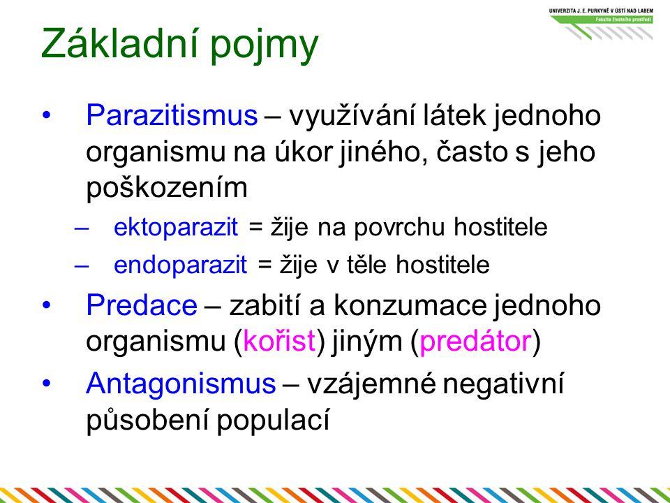 Základní pojmy Parazitismus – využívání látek jednoho organismu na úkor jiného, často s jeho poškozením –ektoparazit = žije na povrchu hostitele –endo