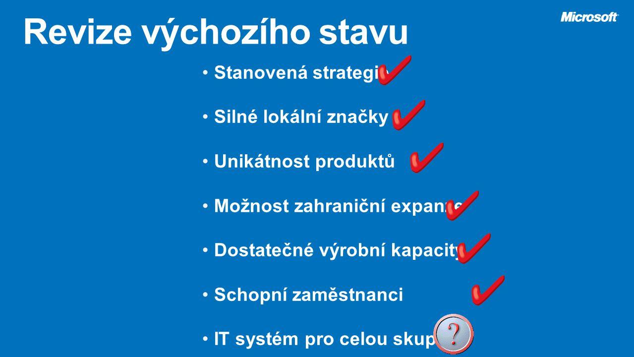 Stanovená strategie Silné lokální značky Unikátnost produktů Možnost zahraniční expanze Dostatečné výrobní kapacity Schopní zaměstnanci IT systém pro