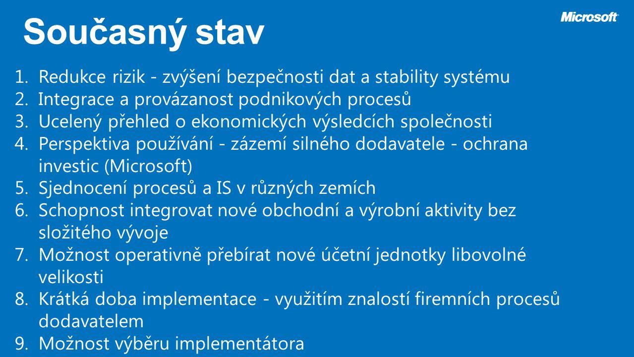 1.Redukce rizik - zvýšení bezpečnosti dat a stability systému 2.Integrace a provázanost podnikových procesů 3.Ucelený přehled o ekonomických výsledcíc