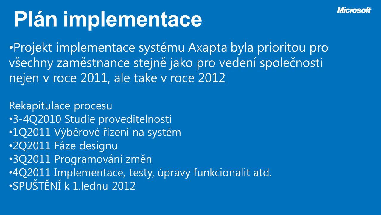 Projekt implementace systému Axapta byla prioritou pro všechny zaměstnance stejně jako pro vedení společnosti nejen v roce 2011, ale take v roce 2012