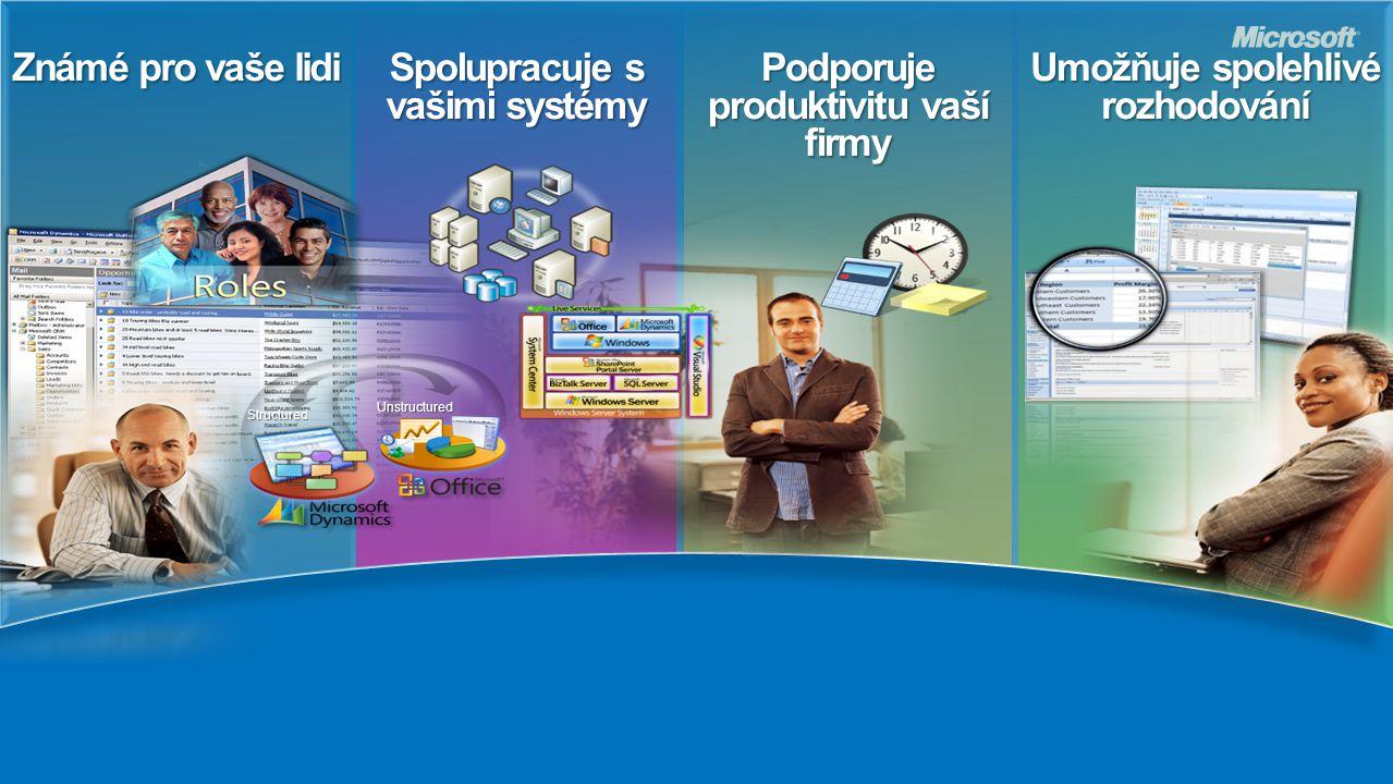 Web Services Mappoint Dynamické analýzy Outlook synchronizace (email, kalendář,úkoly) CRM Prostor pro spolupráci Sdílení dokumentů Transakční informační systémy Využití Uložení Analýza a reporty Vývoj Správa Sdílení Komunikace Spolupráce Rozhodování Propojení Zabezpečení Active Directory Reporting Services Analysis Services