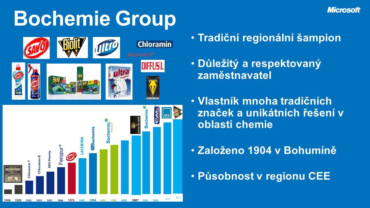 2.1Zahájení provozu – výroba, výdej do výroby, kontrola kvality 2.1Zahájení MTZ - nákup – objednávky, příjem z nákupu 2.1Zahájení expedice – příjem objednávek 3.1Zahájení expedice 3.1Fakturace – prodej 3.1Likvidace došlých faktur (faktur pro rok 2012) 9.1Počáteční stavy pokladny 9.1Počáteční stavy banky 10.1Pokladny – zahájení provozu 23.1Banky – zahájení provozu (platby, výpisy) 23.1Saldokonto dodavatelské 23.1 Saldokonto odběratelské