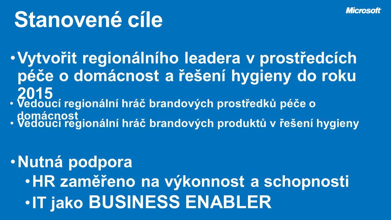 Vytvořit regionálního leadera v prostředcích péče o domácnost a řešení hygieny do roku 2015 Vedoucí regionální hráč brandových prostředků péče o domác