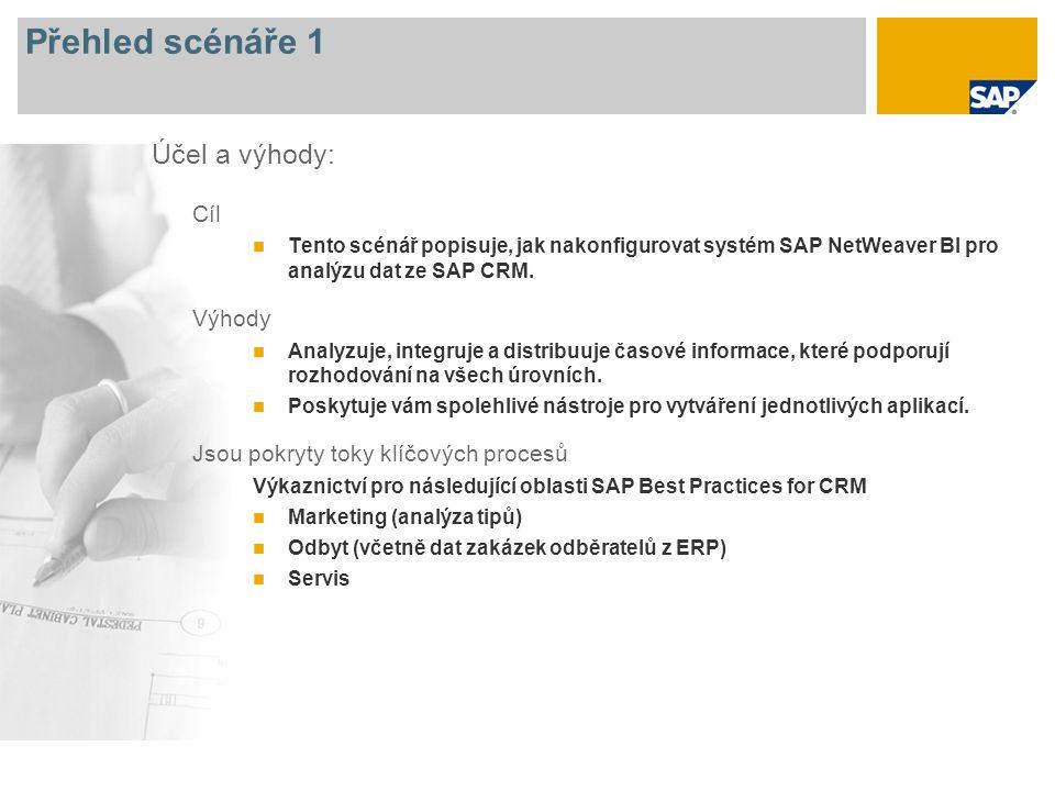 Přehled scénáře 2 Nutné jsou SAP NetWeaver BI SAP CRM 2007 SAP ECC 6.0 Zahrnuté role podniku Podnikový uživatel zodpovědný za analýzu dat Požadované aplikace SAP: Za účelem podání přehledu scénáře prezentovaného v tomto dokumentu jsou hlavní výkazy popsány v následujících snímcích.