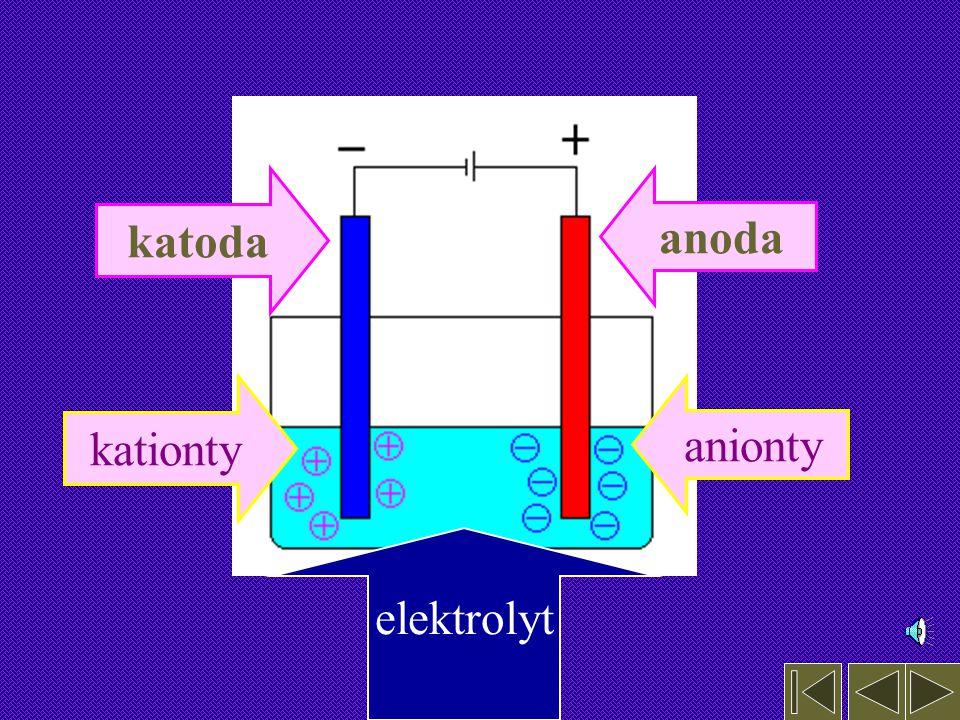 Elektrody: 1.Kladná = anoda (přitahuje anionty = záporné částice) 2.Záporná = katoda (přitahuje kationty = kladné částice) akumulátor