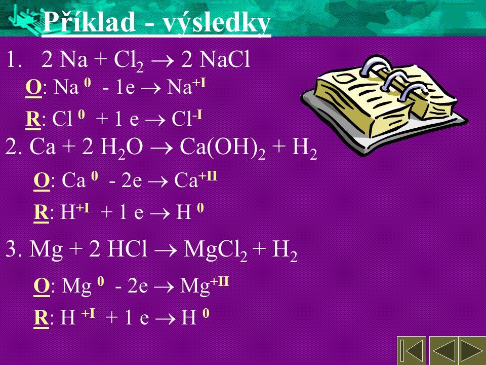 Příklad 1.Na + Cl 2  NaCl 2.Ca + H 2 O  Ca(OH) 2 + H2H2 3.Mg + HCl  MgCl 2 + H2H2 4.N 2 + O2 O2  N2O3N2O3 5.Cu + HNO 3  Cu(NO 3 ) 2 + NO 2 + H2OH