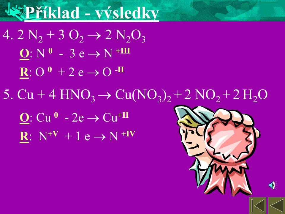 Příklad - výsledky 4.2 N 2 + 3 O 2  2 N 2 O 3 5.Cu + 4 HNO 3  Cu(NO 3 ) 2 + 2 NO 2 + 2 H 2 O O: N 0 - 3 e  N +III R: O 0 + 2 e  O -II O: Cu 0 - 2e  Cu +II R: N +V + 1 e  N +IV