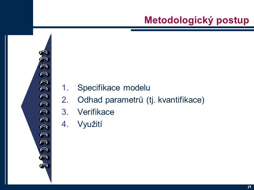 21 Metodologický postup 1.Specifikace modelu 2.Odhad parametrů (tj. kvantifikace) 3.Verifikace 4.Využití