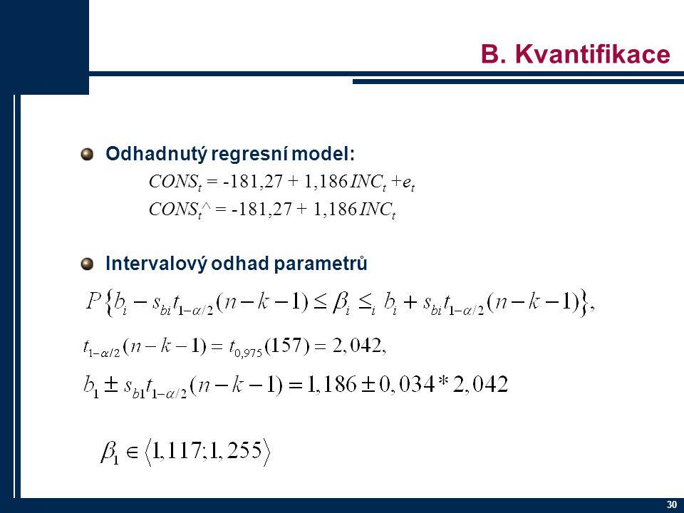 30 B. Kvantifikace Odhadnutý regresní model: CONS t = -181,27 + 1,186 INC t +e t CONS t ^ = -181,27 + 1,186 INC t Intervalový odhad parametrů