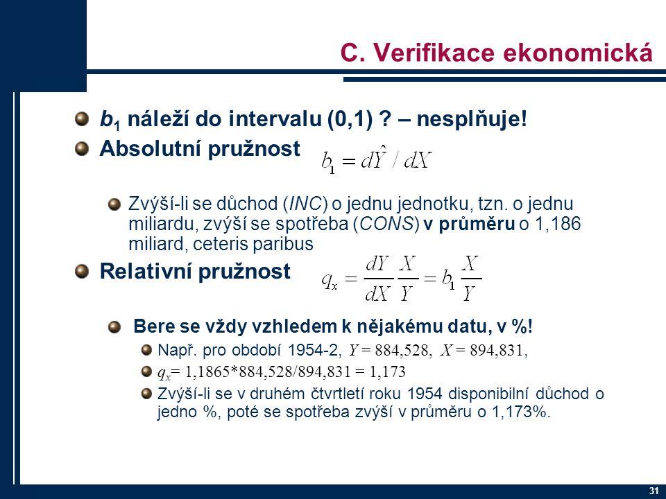 31 C. Verifikace ekonomická b 1 náleží do intervalu (0,1) ? – nesplňuje! Absolutní pružnost Zvýší-li se důchod (INC) o jednu jednotku, tzn. o jednu mi