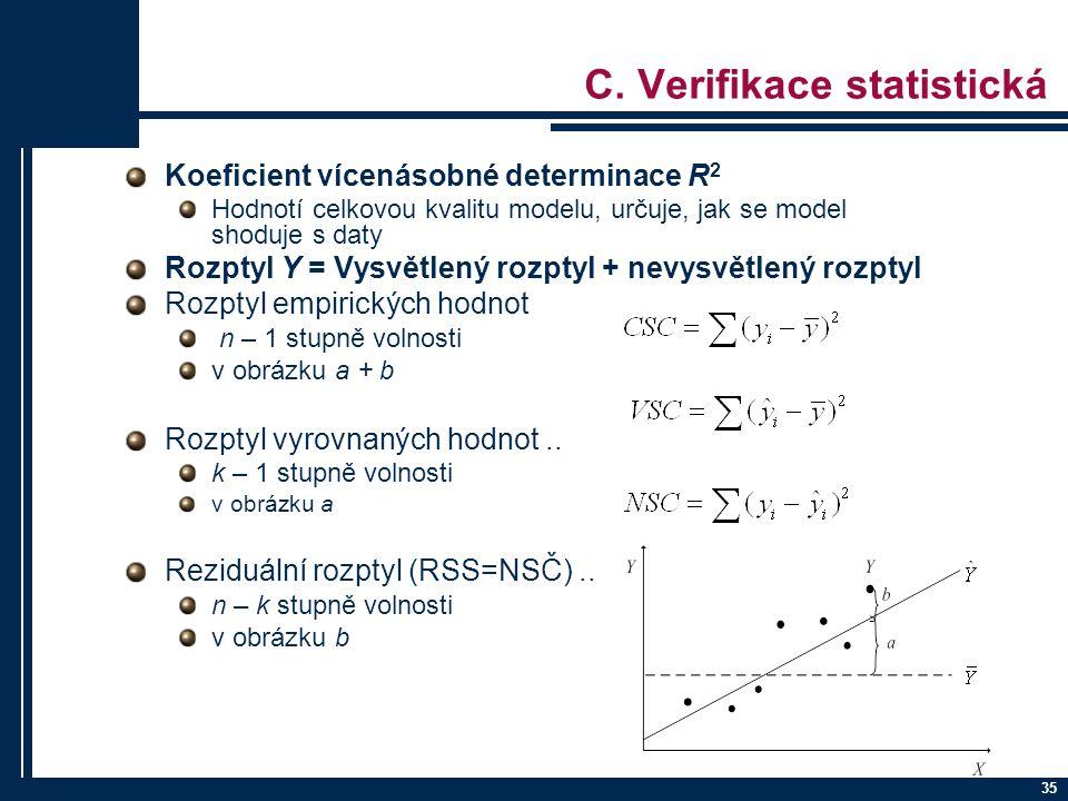 35 C. Verifikace statistická Koeficient vícenásobné determinace R 2 Hodnotí celkovou kvalitu modelu, určuje, jak se model shoduje s daty Rozptyl Y = V