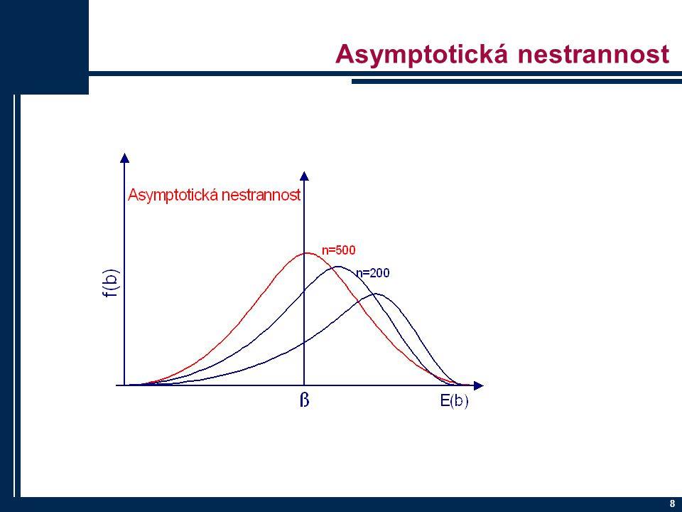 19 Metodologický postup 1.Specifikace modelu 2.Odhad parametrů (tj.