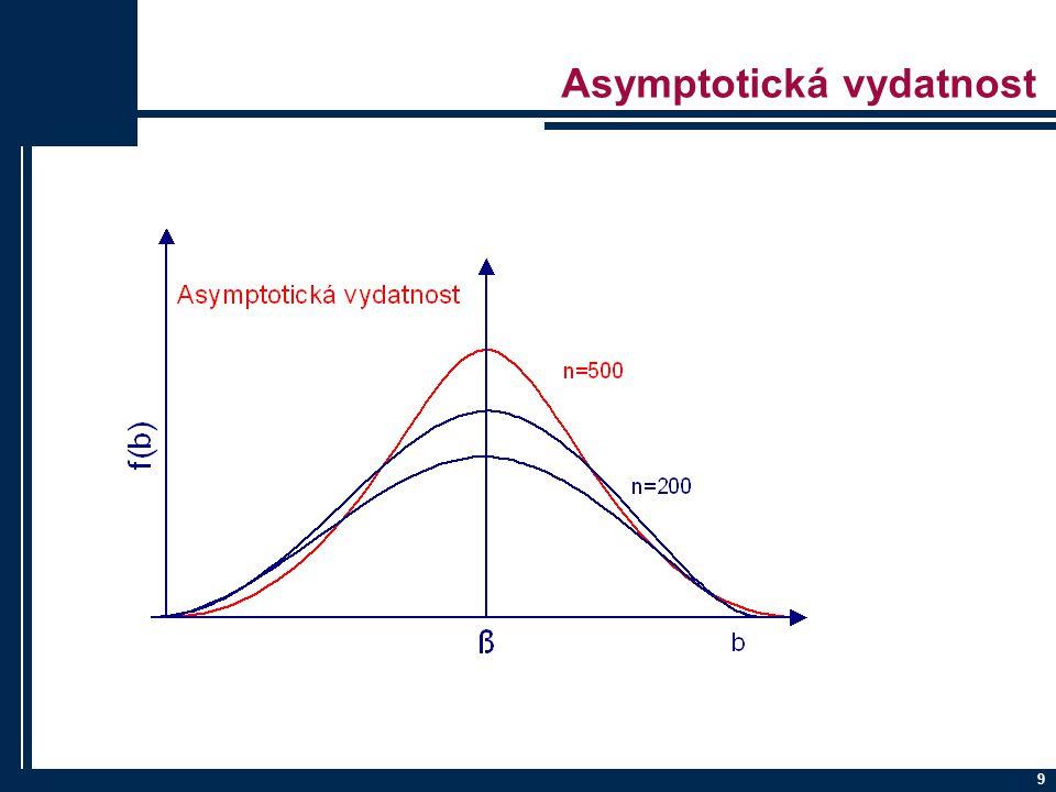 9 Asymptotická vydatnost