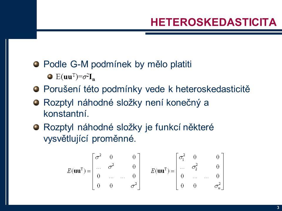 3 HETEROSKEDASTICITA Podle G-M podmínek by mělo platiti E(uu T )=σ 2 I n Porušení této podmínky vede k heteroskedasticitě Rozptyl náhodné složky není konečný a konstantní.