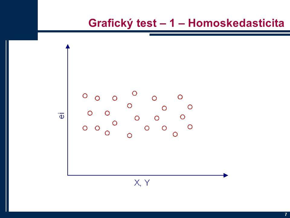 Možná otázka do závěrečného testu Heteroskedasticita Podstata Příčiny Důsledky Testování 18