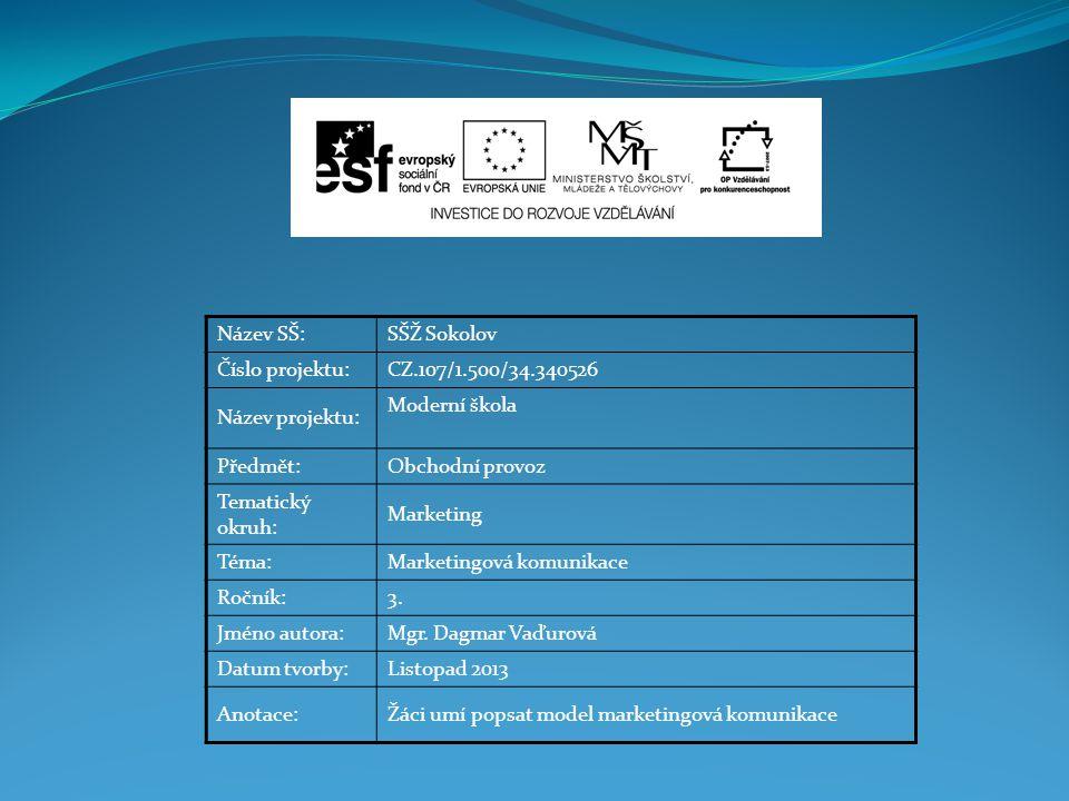 Název SŠ:SŠŽ Sokolov Číslo projektu:CZ.107/1.500/34.340526 Název projektu: Moderní škola Předmět:Obchodní provoz Tematický okruh: Marketing Téma:Marke