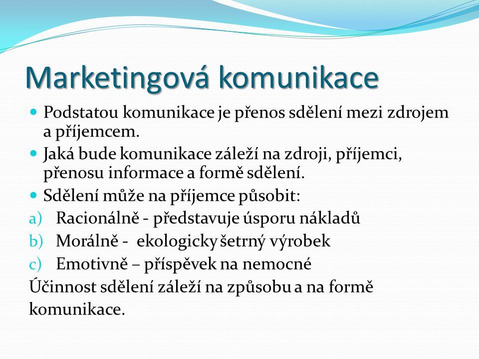 Marketingová komunikace Podstatou komunikace je přenos sdělení mezi zdrojem a příjemcem. Jaká bude komunikace záleží na zdroji, příjemci, přenosu info