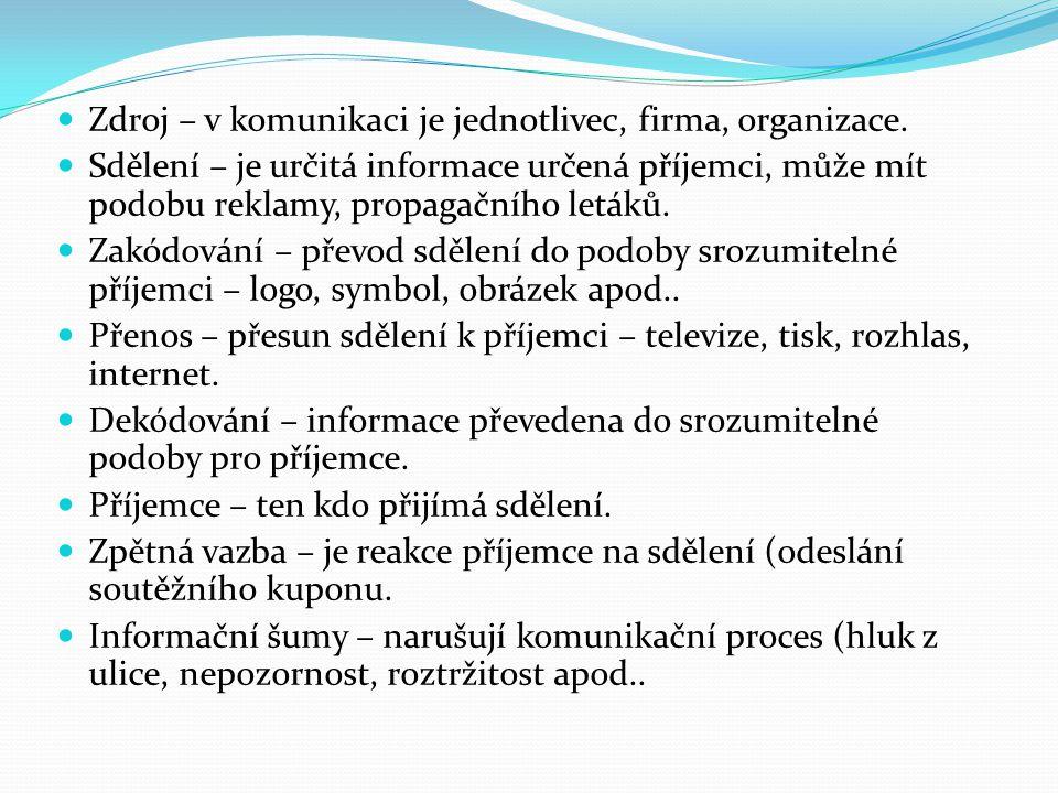 Zdroje KOTLER, P.Moderní marketing, 4. evropské vyd.