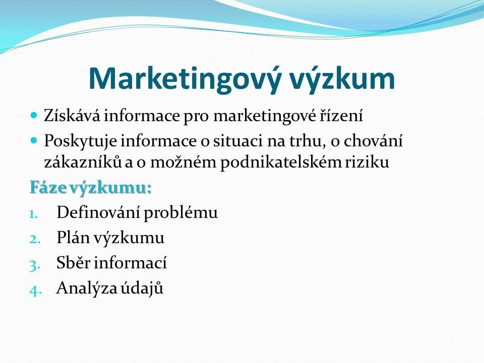 Získává informace pro marketingové řízení Poskytuje informace o situaci na trhu, o chování zákazníků a o možném podnikatelském riziku Fáze výzkumu: 1.