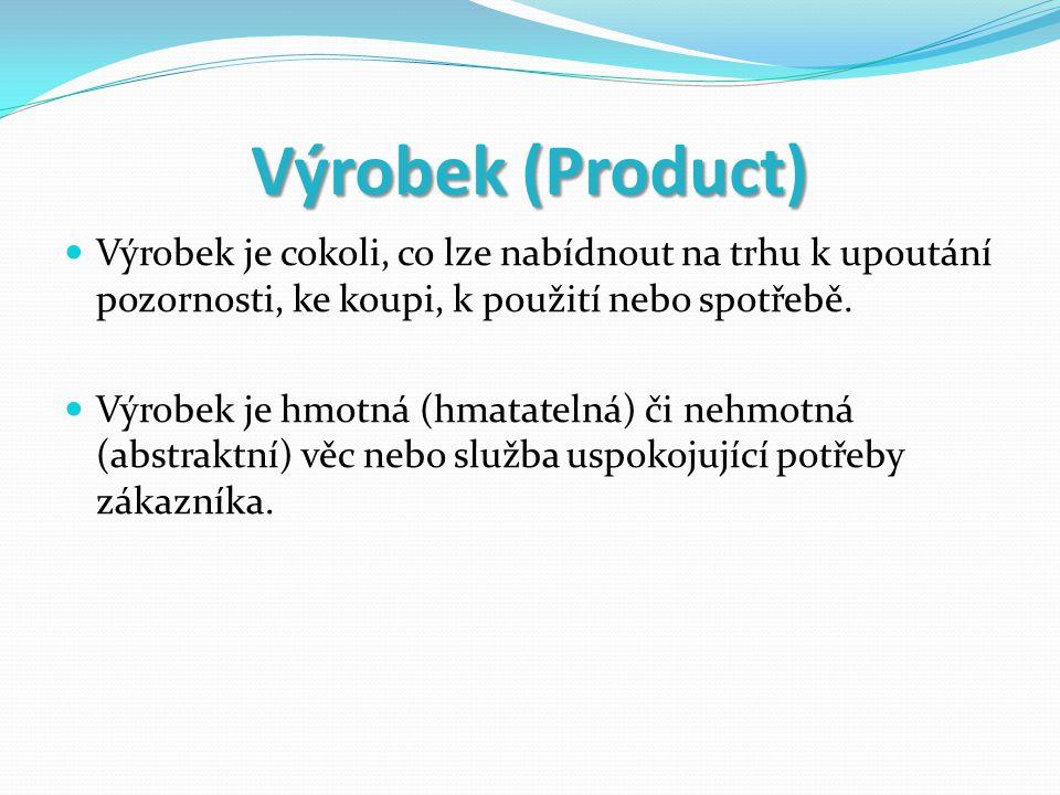 Výrobek (Product) Výrobek je cokoli, co lze nabídnout na trhu k upoutání pozornosti, ke koupi, k použití nebo spotřebě. Výrobek je hmotná (hmatatelná)