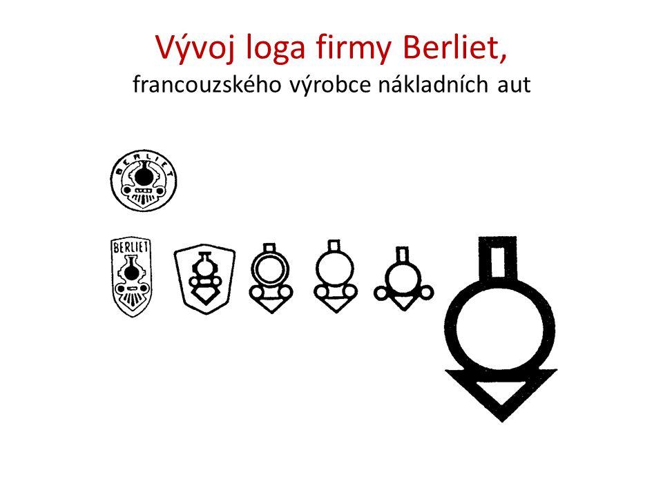 Vývoj loga firmy Berliet, francouzského výrobce nákladních aut