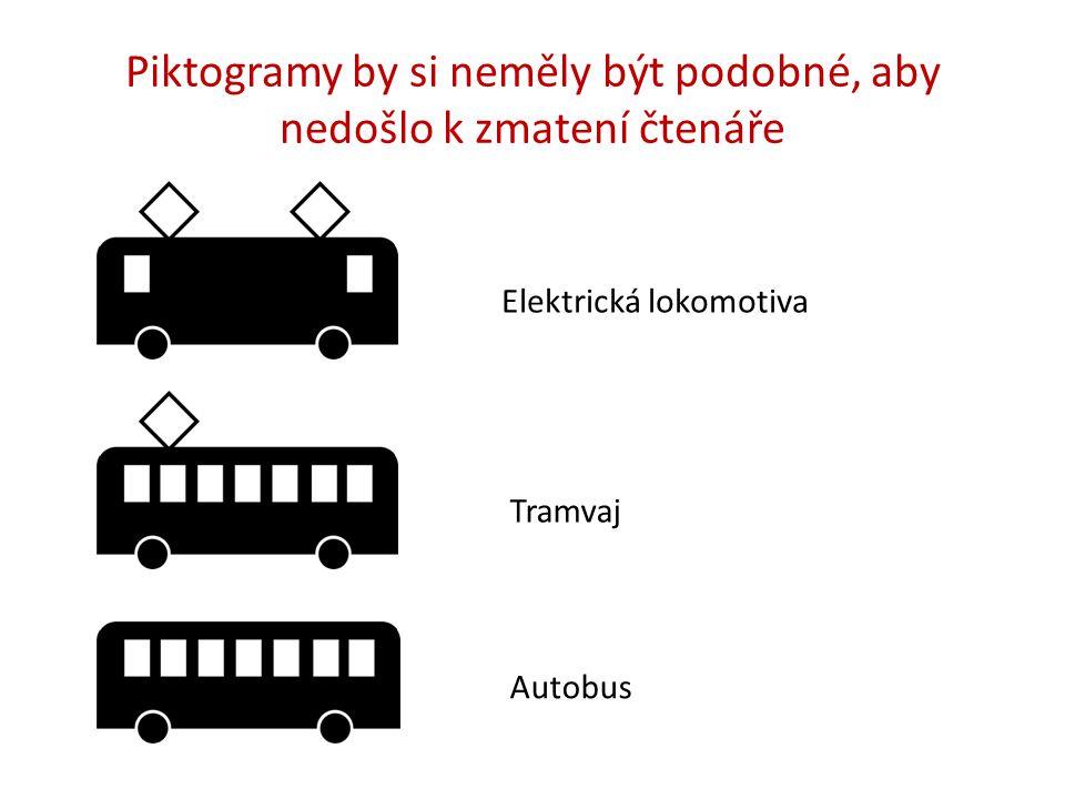 Piktogramy by si neměly být podobné, aby nedošlo k zmatení čtenáře Elektrická lokomotiva Tramvaj Autobus
