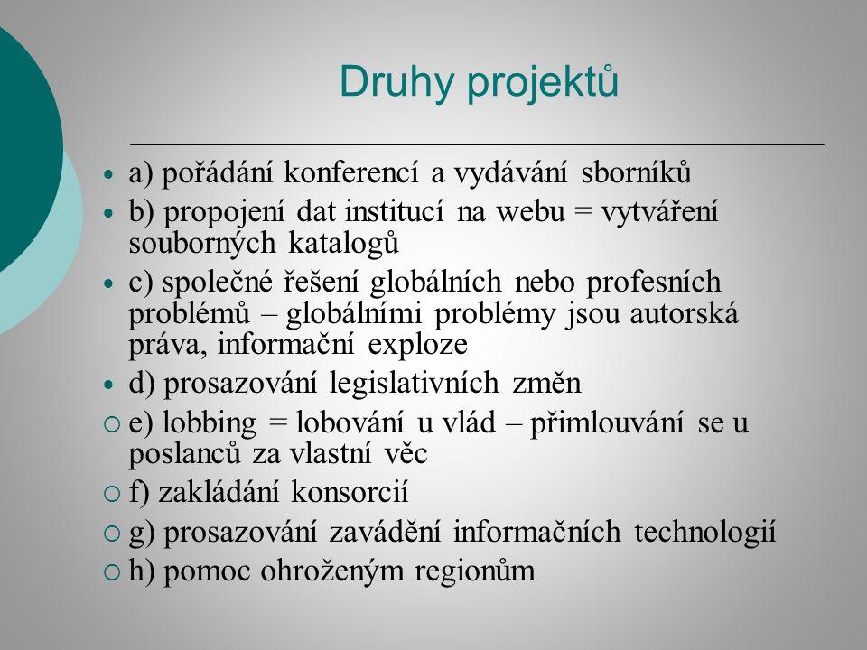 Druhy projektů a) pořádání konferencí a vydávání sborníků b) propojení dat institucí na webu = vytváření souborných katalogů c) společné řešení globál
