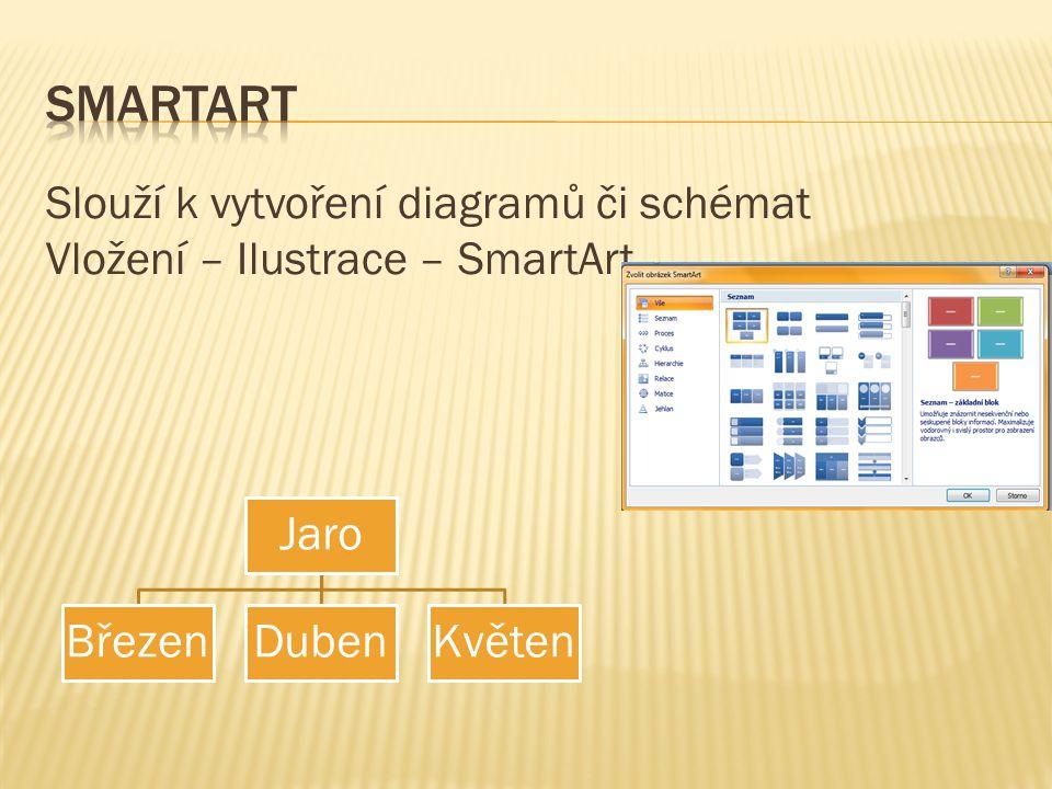 Slouží k vytvoření diagramů či schémat Vložení – Ilustrace – SmartArt.. Jaro BřezenDubenKvěten