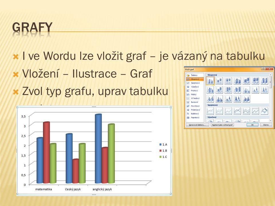  I ve Wordu lze vložit graf – je vázaný na tabulku  Vložení – Ilustrace – Graf  Zvol typ grafu, uprav tabulku s daty