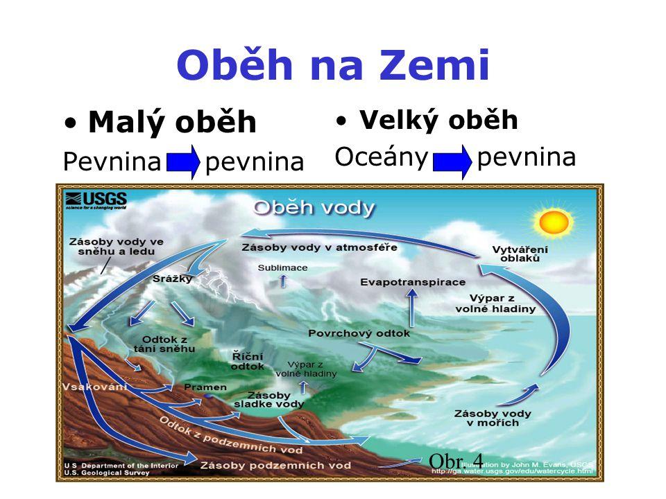 Oběh na Zemi Malý oběh Pevnina pevnina Velký oběh Oceány pevnina Obr. 4