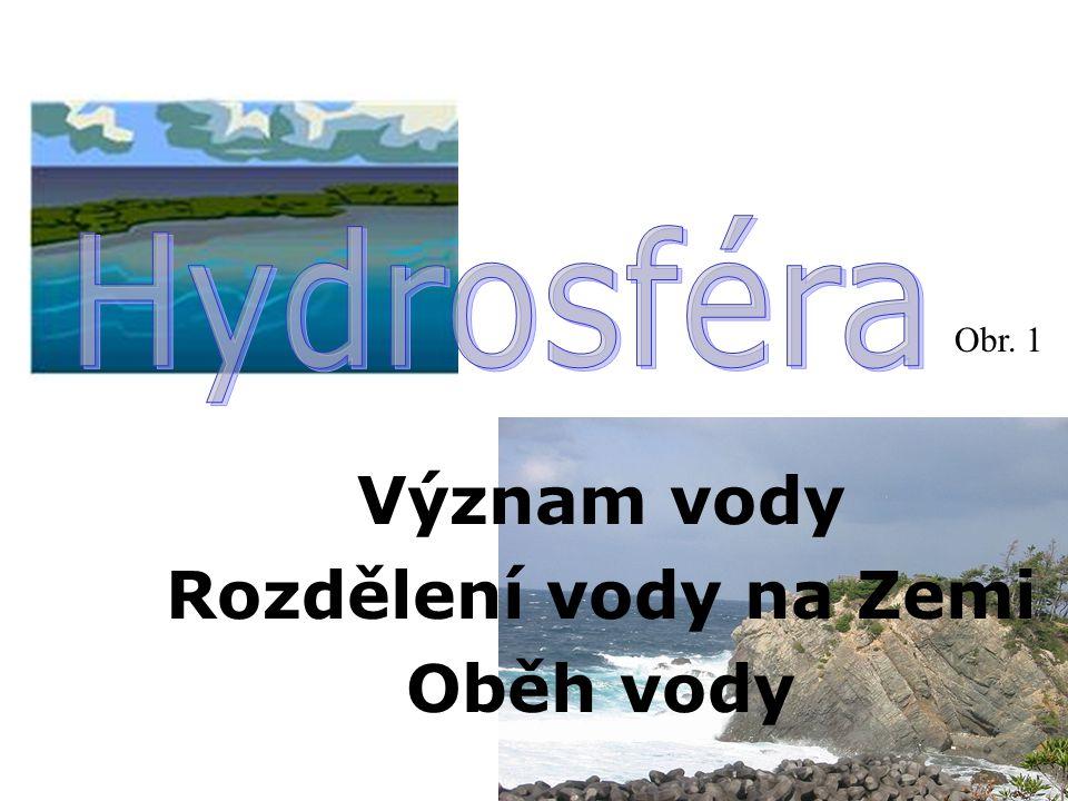 Význam vody Rozdělení vody na Zemi Oběh vody Obr. 1
