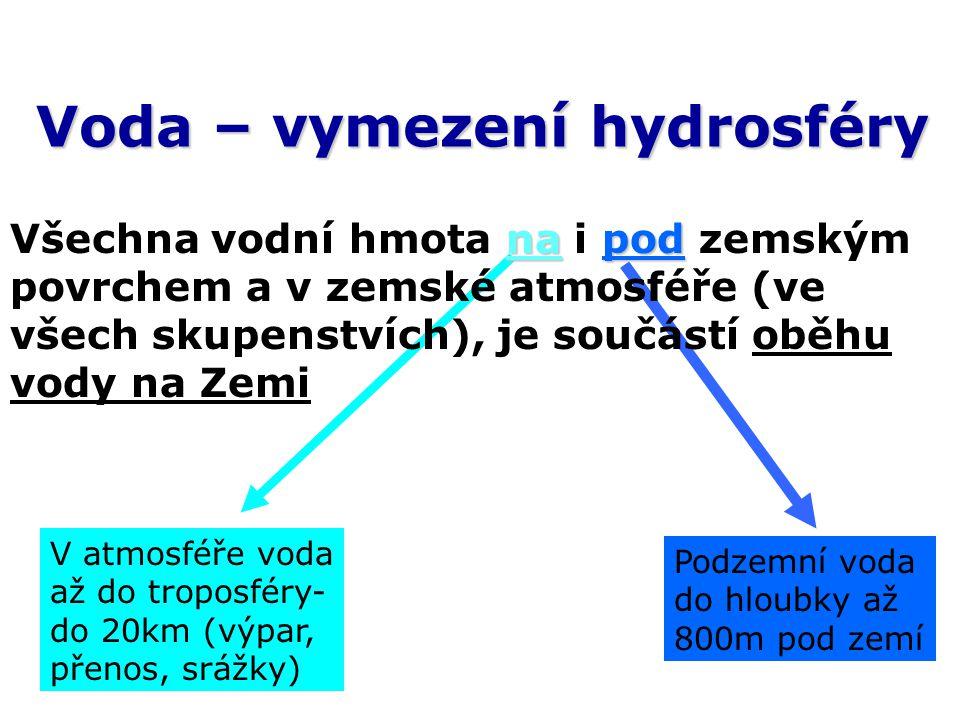 Voda – vymezení hydrosféry napod Všechna vodní hmota na i pod zemským povrchem a v zemské atmosféře (ve všech skupenstvích), je součástí oběhu vody na