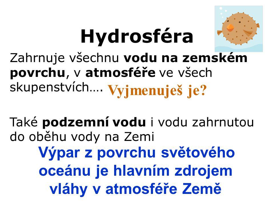 Hydrosféra Výpar z povrchu světového oceánu je hlavním zdrojem vláhy v atmosféře Země Zahrnuje všechnu vodu na zemském povrchu, v atmosféře ve všech s