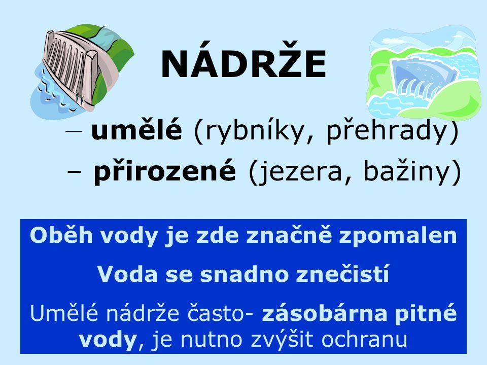NÁDRŽE – umělé (rybníky, přehrady) – přirozené (jezera, bažiny) Oběh vody je zde značně zpomalen Voda se snadno znečistí Umělé nádrže často- zásobárna pitné vody, je nutno zvýšit ochranu