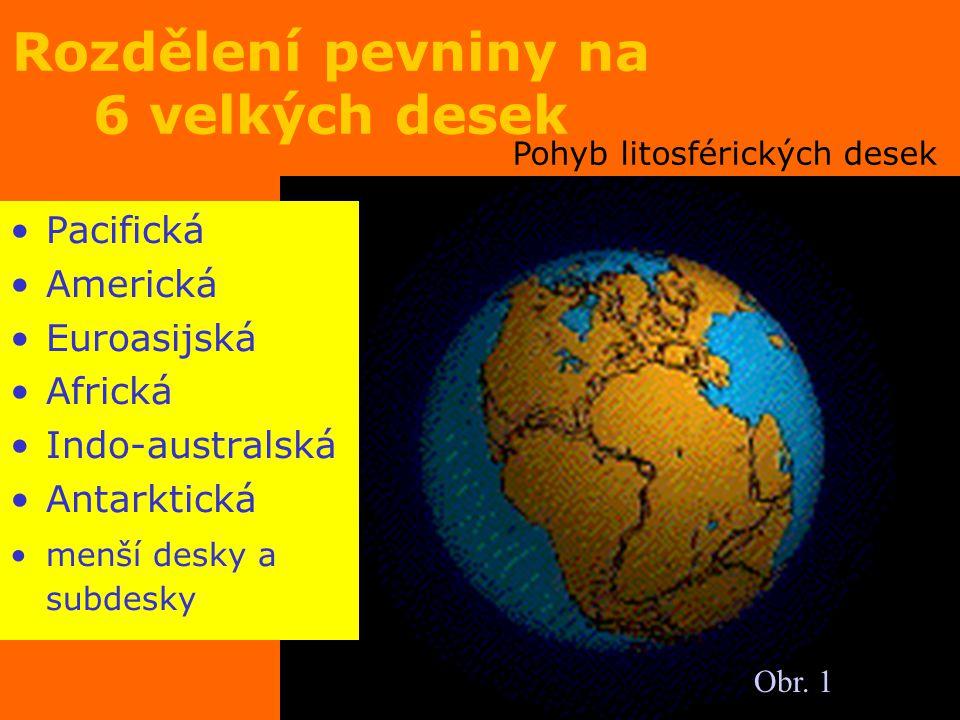 Rozdělení pevniny na 6 velkých desek Pacifická Americká Euroasijská Africká Indo-australská Antarktická menší desky a subdesky Obr. 1 Pohyb litosféric