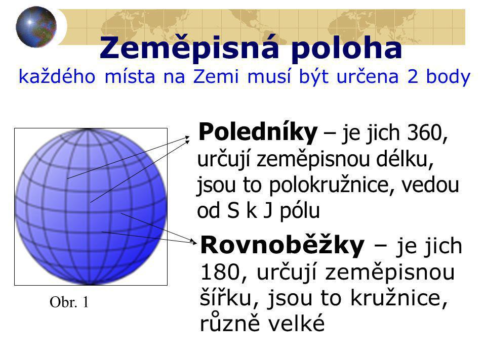Poledníky – je jich 360, určují zeměpisnou délku, jsou to polokružnice, vedou od S k J pólu Rovnoběžky – je jich 180, určují zeměpisnou šířku, jsou to kružnice, různě velké Obr.