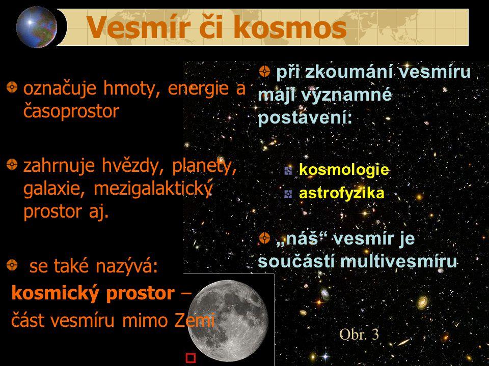 Vesmír či kosmos označuje hmoty, energie a časoprostor zahrnuje hvězdy, planety, galaxie, mezigalaktický prostor aj. se také nazývá: kosmický prostor
