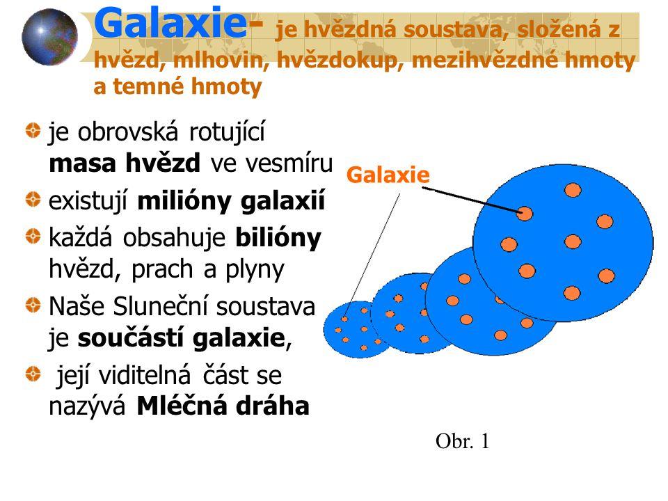 Sluneční soustava je součástí Naší galaxie se zformovala asi před 5 000 miliony let z masy prachu a plynů masa se začala smršťovat, rotovat, až vznikl disk centrem se stalo Slunce zbývající hmota se přeměnila v planety Obr.
