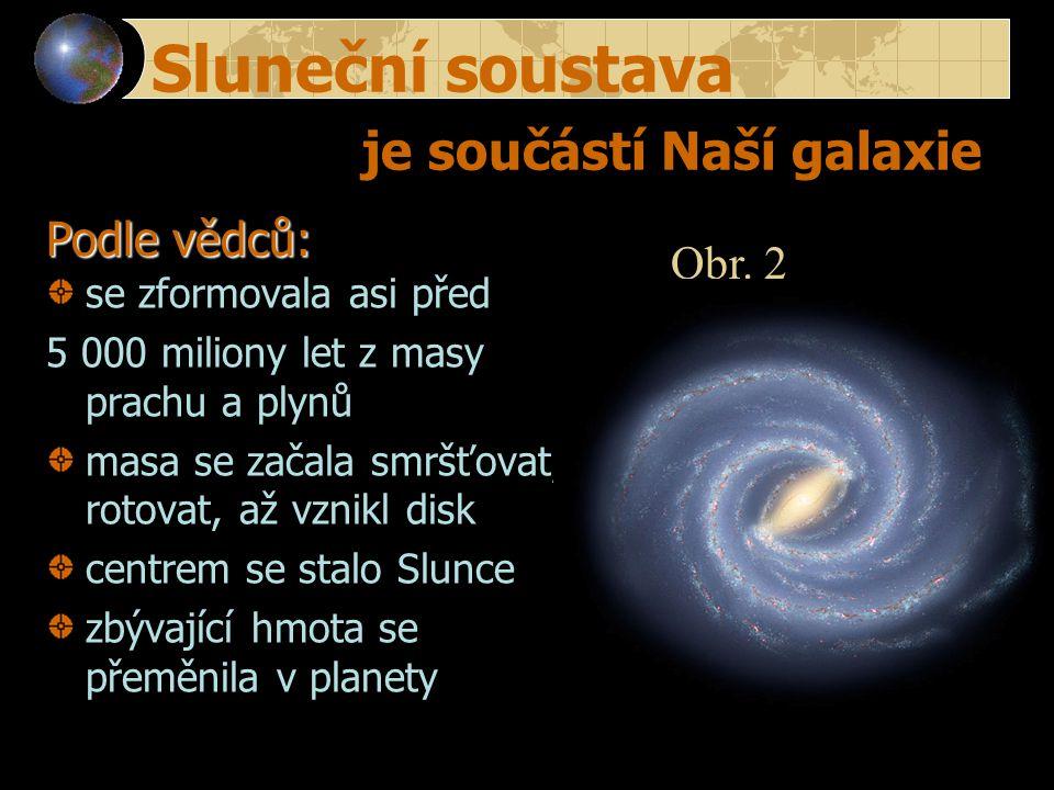 charakteristika a popis je jednou z 8 planet kolem planet obíhají měsíce s prachem a plyny obíhají kolem hvězdy – Slunce Sluneční soustava je součástí Naší galaxie (část viditelná ze Země jako Mléčná dráha) Ve vesmíru je mnoho milionů galaxií Země je součástí Sluneční soustavy Obr.