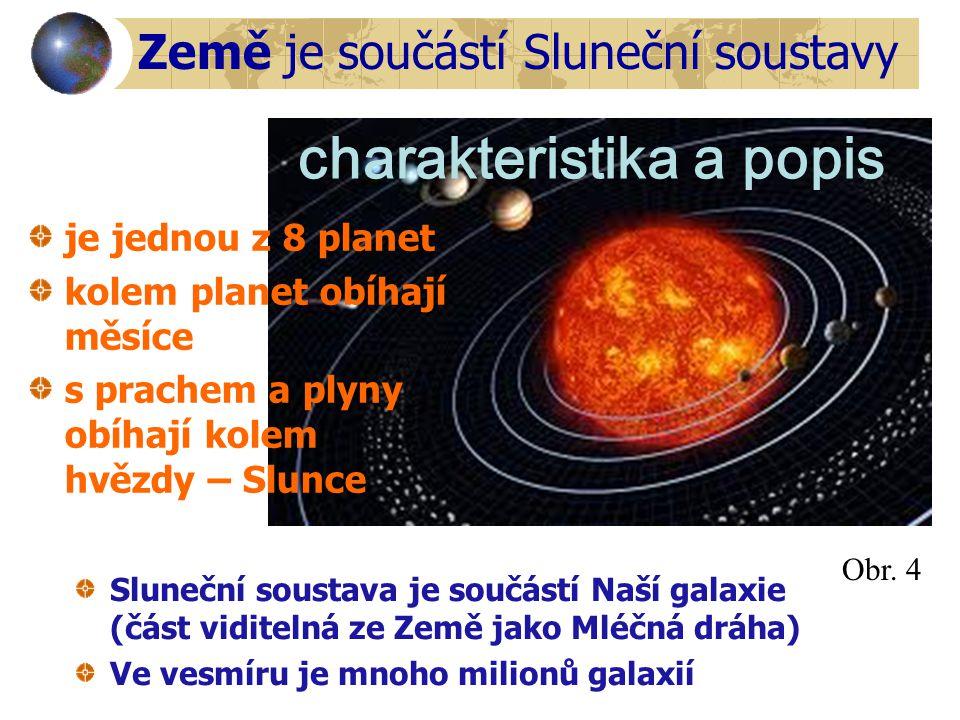 charakteristika a popis je jednou z 8 planet kolem planet obíhají měsíce s prachem a plyny obíhají kolem hvězdy – Slunce Sluneční soustava je součástí