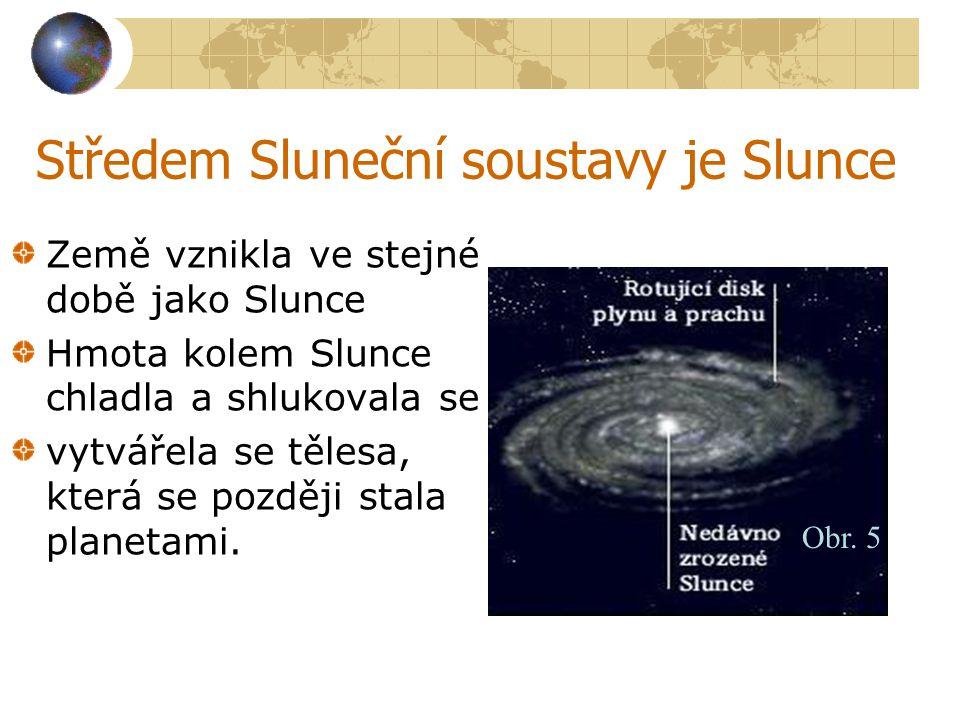 Středem Sluneční soustavy je Slunce Země vznikla ve stejné době jako Slunce Hmota kolem Slunce chladla a shlukovala se vytvářela se tělesa, která se p