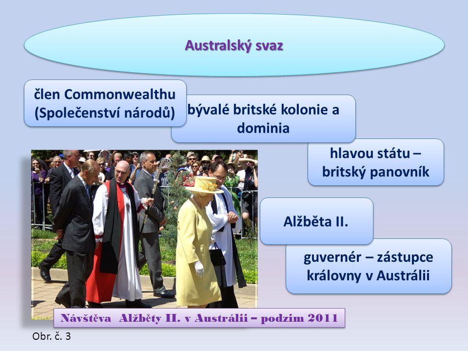 Australský svaz hlavou státu – britský panovník bývalé britské kolonie a dominia člen Commonwealthu (Společenství národů) guvernér – zástupce královny