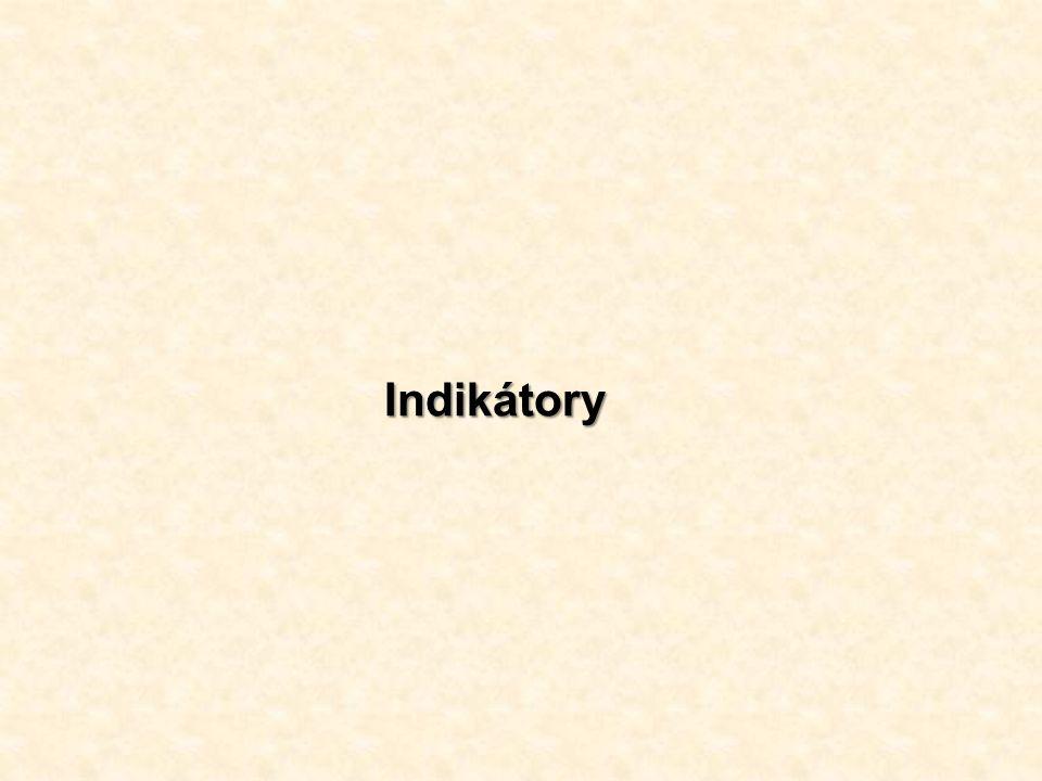 Indikátory