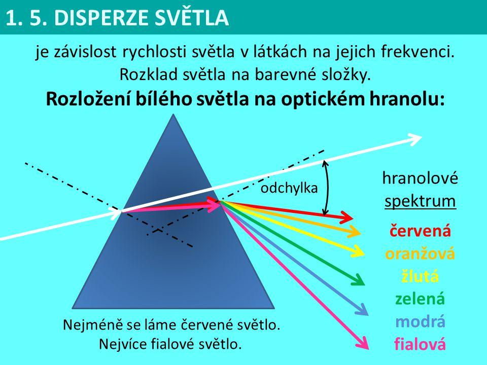 je závislost rychlosti světla v látkách na jejich frekvenci. Rozklad světla na barevné složky. Rozložení bílého světla na optickém hranolu: 1. 5. DISP