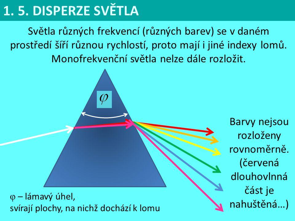 1. 5. DISPERZE SVĚTLA Světla různých frekvencí (různých barev) se v daném prostředí šíří různou rychlostí, proto mají i jiné indexy lomů. Monofrekvenč